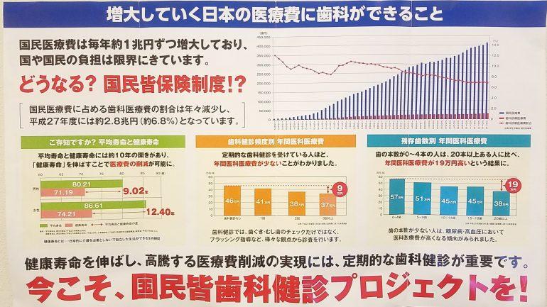 増大していく日本の医療費に歯科ができること